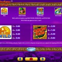 Rainbow Riches Payouts