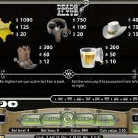 Dead or Alive Payouts