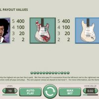 Jimi Hendrix slot game