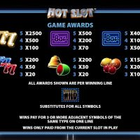hot slot game review